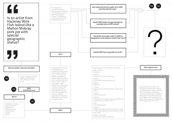 invitaion diagram by muf